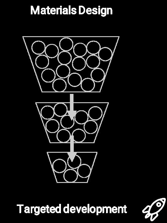 ExoMatter Materials Design